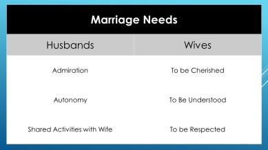 His vs Her Needs