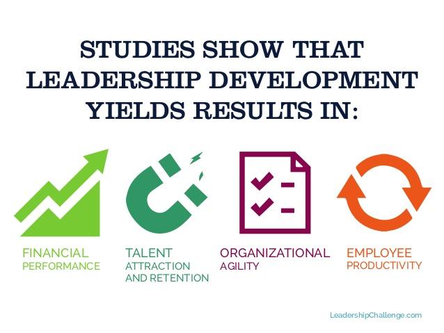 leadership investment